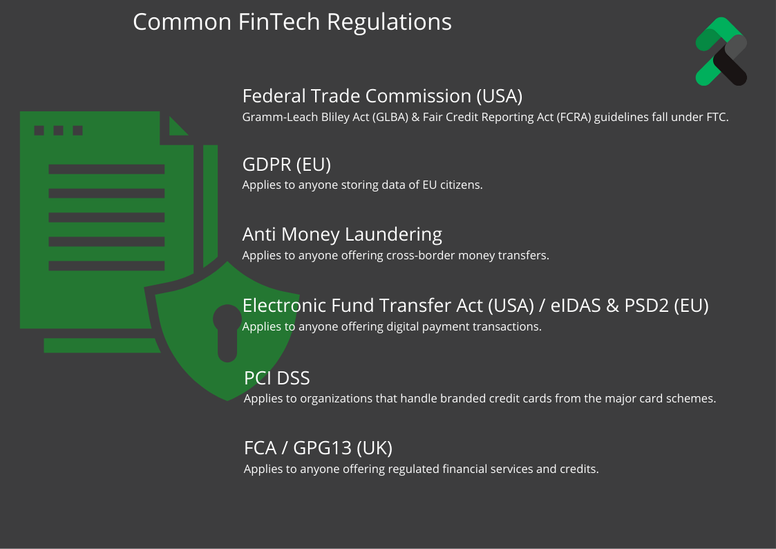 fintech regulations to comply